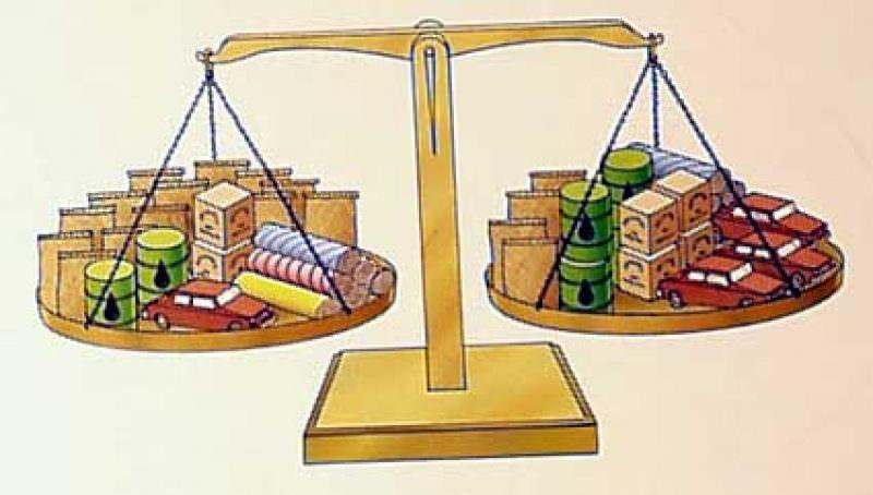 Платіжний баланс – це що таке? Структура платіжного балансу