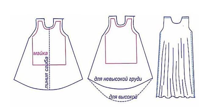 Наступний етап — це перенесення вирізаною викрійки на тканину. Шматки  тканини наметываются по плечовим швах і боків і приміряються. 50dc5ea9bbca4