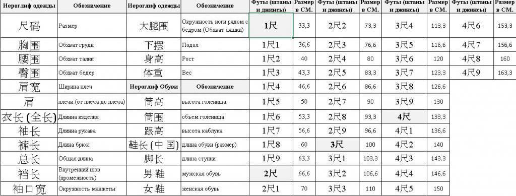 Китайські розміри одягу  позначення і переклад на російську 7a94b841261ec